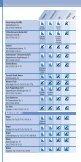 MIT DEM ROLLSTUHL UNTERWEGS IN IMMENSTAAD - Toubiz - Seite 6