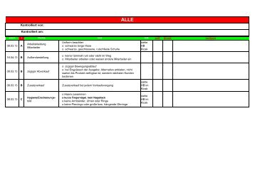 Kontrolliert am - FUN and RUN GmbH