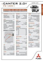 FG150C1 Specs - Mitsubishi FUSO Trucks
