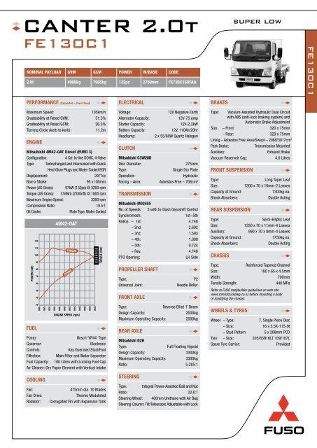 FE130C1 Superlow Specs - Mitsubishi FUSO Trucks