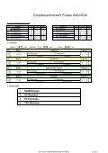 Futsalmeisterschaft Frauen 2011/2012 - FV Faurndau - Seite 2
