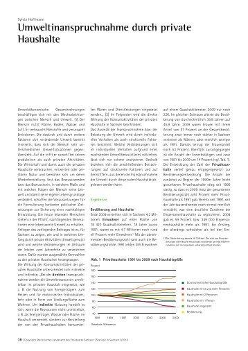 Umweltinanspruchnahme durch private Haushalte - Statistik ...