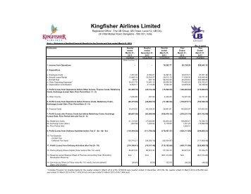 Audited Financial Results for the year ended ... - Kingfisher Airlines
