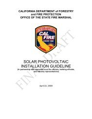 SOLAR PHOTOVOLTAIC INSTALLATION GUIDELINE