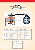 ball valve - AKH8 - Flowserve - Page 3