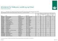 Liste over virksomheder, der er godkendte til at fremstille foder med ...