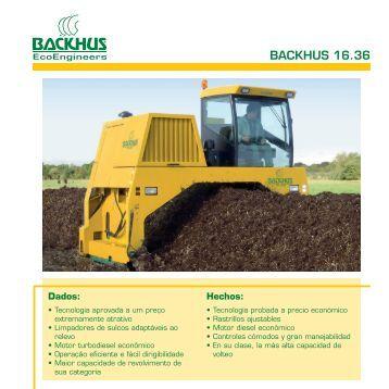 Dados técnicos / Características técnicas - Backhus