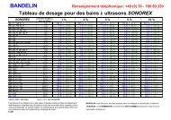 768 80 250 Tableau de dosage pour des bains à ultrasons SONOREX