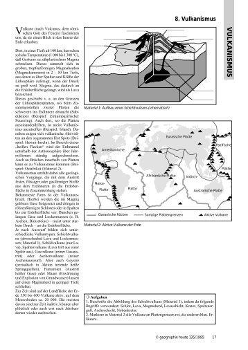 Vulkanismus - Über Vulkanismus, Vulkantypen ... - Friedrich Verlag