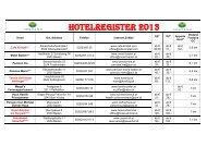 Hotelempfehlung erweitert für die Region Baden bis Wien