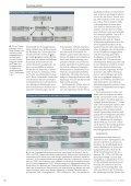 Fettsäuren - Botenstoffe von großem pharmazeutischen Interesse - Seite 2