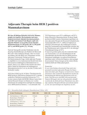 Adjuvante Therapie beim HER 2 positiven Mammakarzinom