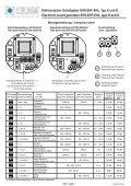 Elektronischer Schallgeber EHS-EHF-EHL, Typ K und D Electronic ... - Seite 2