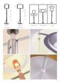Forum Licht / Jones Master - Forum Licht shop - Seite 7