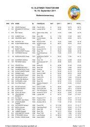 Weltmeisterwertung - Traktor WM
