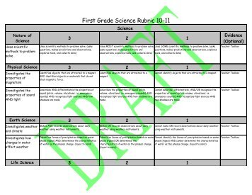 Analysis of data score first grade science rubric 10 11 ccuart Gallery
