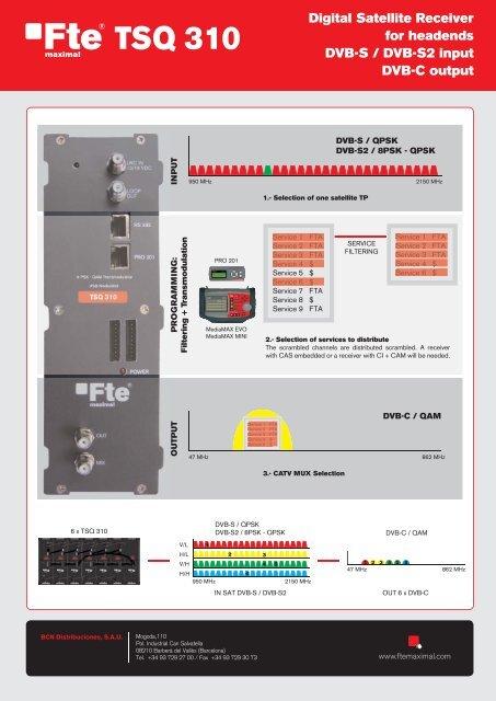 TSQ 310_EN.indd - FTE Maximal