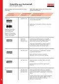 Frässtifte aus Hartmetall - Frank Drucklufttechnik - Seite 6
