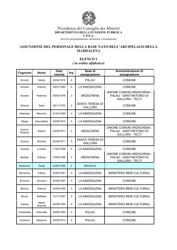 Elenco in ordine alfabetico - Dipartimento Funzione Pubblica