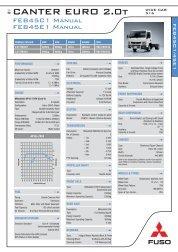 Download MITSUBISHI FUSO CANTER FB-FE-FG - Mercedes-Benz