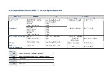 Catalogue Offre Moussanada TI secteur Agroalimentaire - Anpme..