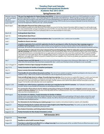 Dissertation timeline calculator