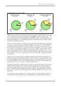 Pesticidrester i fødevarer 2008 - Fødevarestyrelsen - Page 7