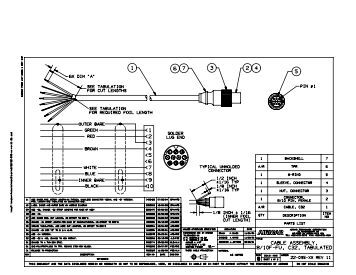 wiring diagram by model a pexi usa air 033 333 10 pin ext wiring diag 244 kb furuno