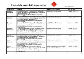 Produktinformation Brühwurstprodukte