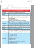 Bewegung im Gender-Prozess - frauennrw.de - Seite 6