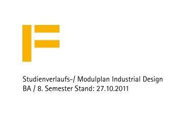 Studienverlaufs-/ Modulplan Industrial Design BA / 8. Semester ...