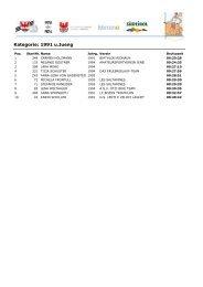 Kategorie: 1991 u.Jueng - Meraner Frauenlauf