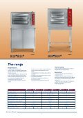 Convection ovens Aroma - Page 4