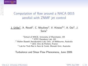 Computation of flow around a NACA 0015 aerofoil with ZNMF jet ...