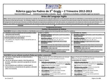 Rúbrica para los Padres de 3 Grado – 2 Trimestre 2012-2013
