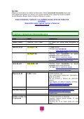 Información práctica sobre Flandes y Bruselas - Page 6
