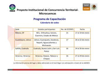 Proyecto Institucional de Concurrencia Territorial ... - Firco
