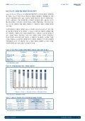 AMOLED 투자 핵심 수혜주 - Page 3