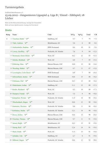 Turnierergebnis 15.09.2012 - Jungsenioren ... - Golfclub Werl