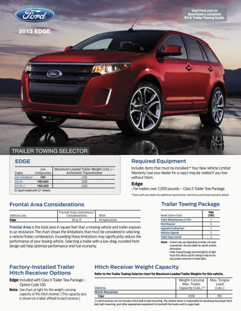 2013 Ford Edge Trailer Towing Selector