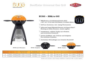 Beefeater BBQ Grillkatalog 2013 - Gardelino