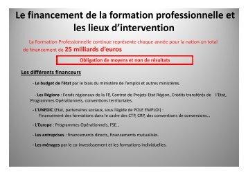 Intervention de Claude Ven