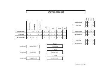 PDF herunterladen - Beckedorfer Tennis-Club eV