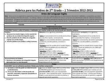 Rúbrica para los Padres de 2ᵈᵒ Grado – 1 Trimestre 2012-2013
