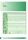 Giunti elastici elastic couplings - FLUITEN-VIKOV, s. r. o. - Page 4