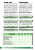 Giunti elastici elastic couplings - FLUITEN-VIKOV, s. r. o. - Page 6