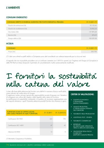 I fornitori: la sostenibilita nella catena del valore - Cariparma