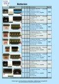 Batterien Akkus Zubehör - Gartengeraeteprofi.de - Seite 2