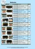 Batterien Akkus Zubehör - Gartengeraeteprofi.de - Seite 6