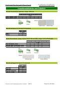 Plattenwerkstoffe EVP - EVG - Seite 2